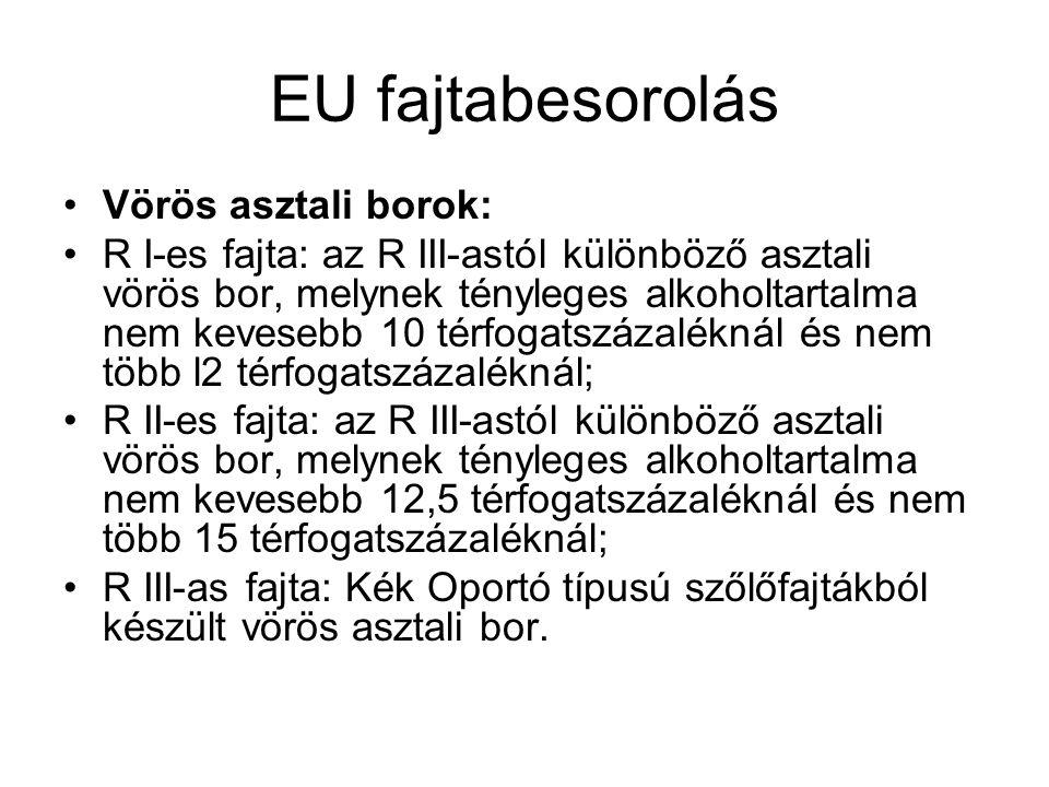 EU fajtabesorolás Vörös asztali borok: