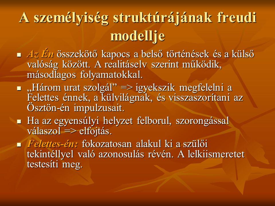A személyiség struktúrájának freudi modellje