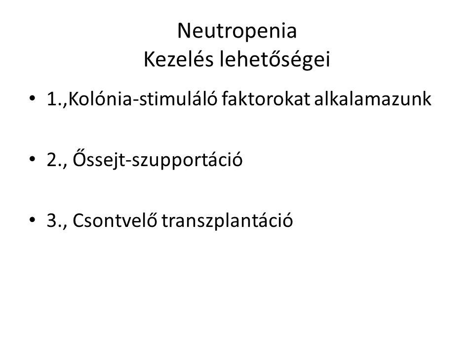 Neutropenia Kezelés lehetőségei