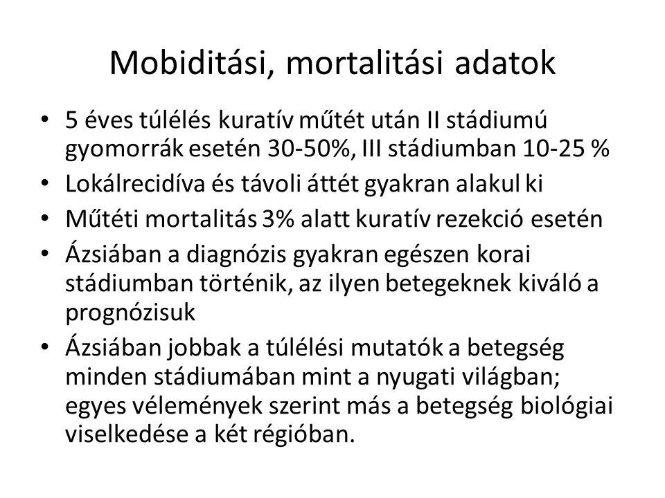 Mobiditási, mortalitási adatok