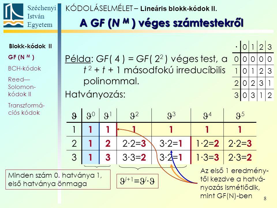 A GF (N M ) véges számtestekről