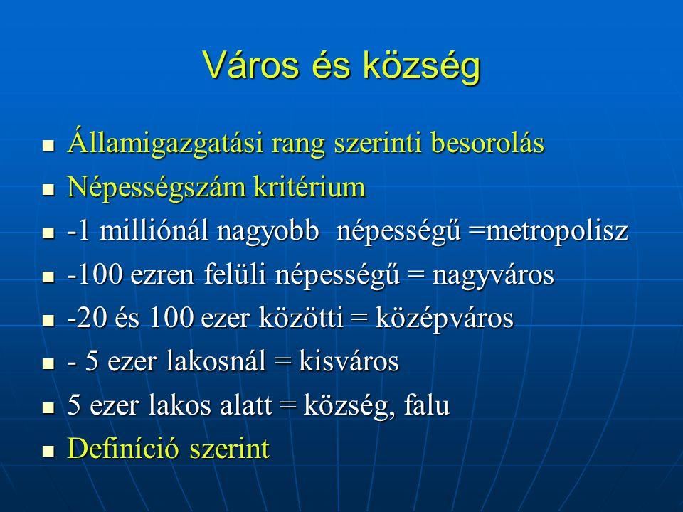 Város és község Államigazgatási rang szerinti besorolás