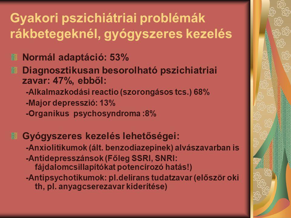 Gyakori pszichiátriai problémák rákbetegeknél, gyógyszeres kezelés