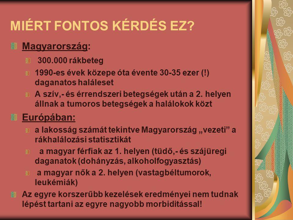 MIÉRT FONTOS KÉRDÉS EZ Magyarország: 300.000 rákbeteg Európában: