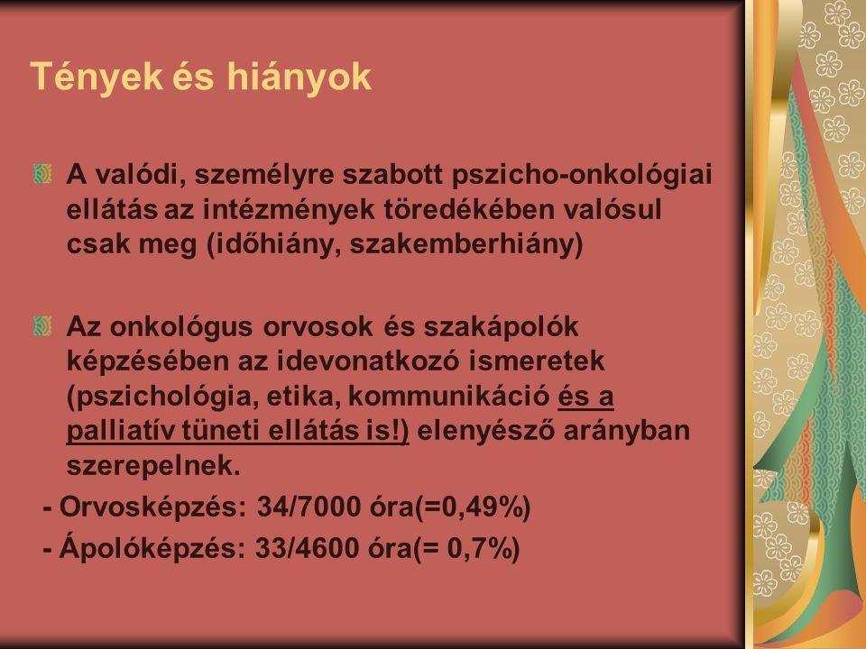 Tények és hiányok A valódi, személyre szabott pszicho-onkológiai ellátás az intézmények töredékében valósul csak meg (időhiány, szakemberhiány)