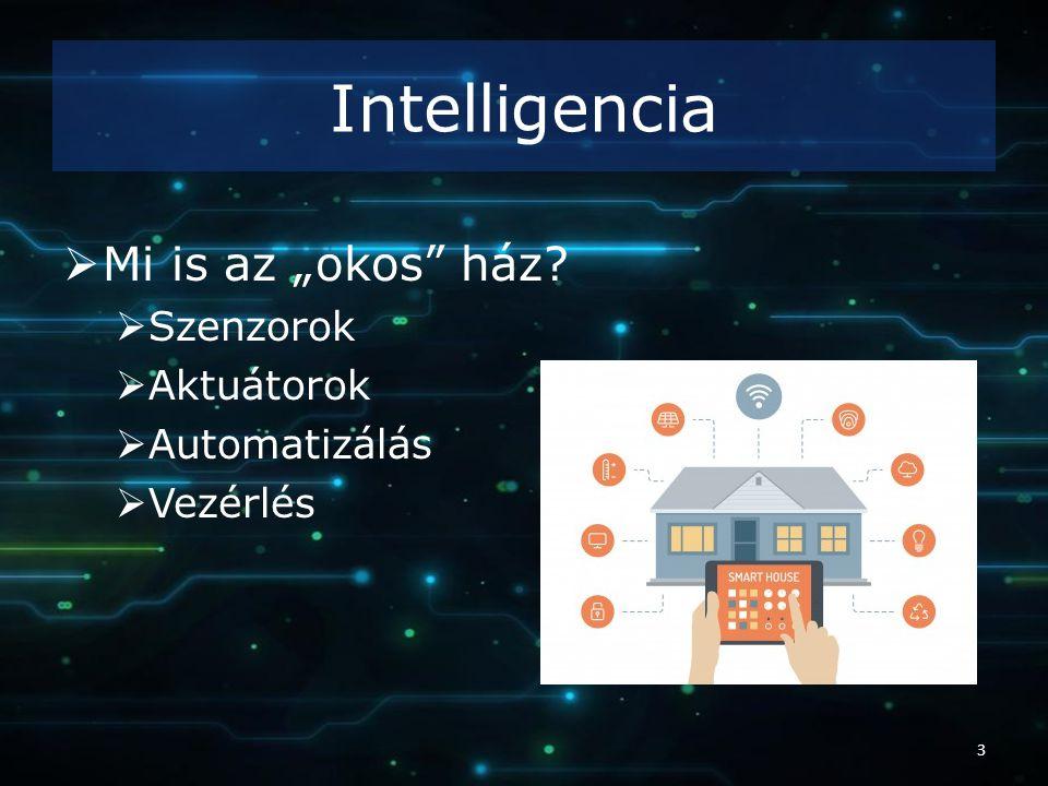 """Intelligencia Mi is az """"okos ház Szenzorok Aktuátorok Automatizálás"""