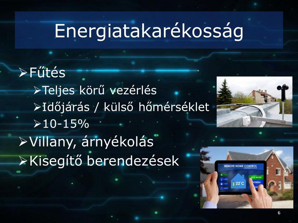 Energiatakarékosság Fűtés Villany, árnyékolás Kisegítő berendezések