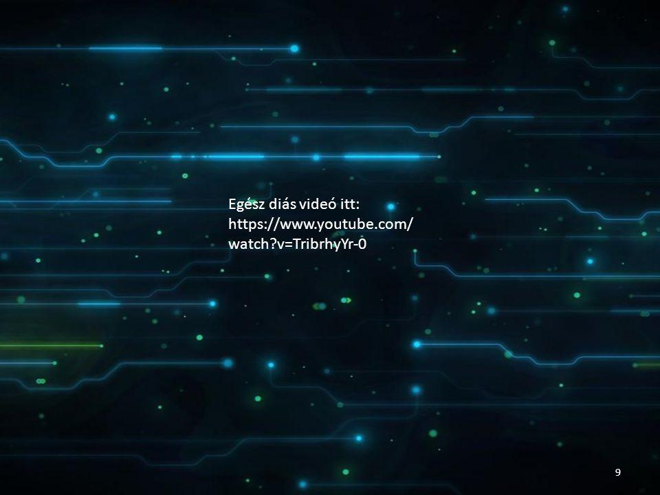Egész diás videó itt: https://www.youtube.com/watch v=TribrhyYr-0