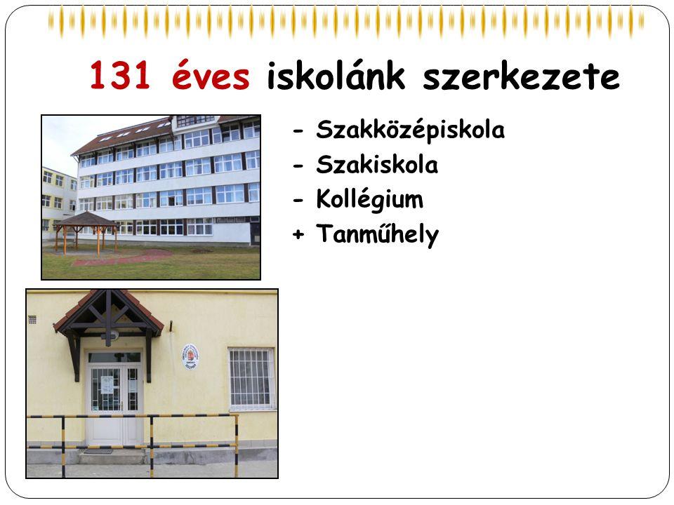 131 éves iskolánk szerkezete