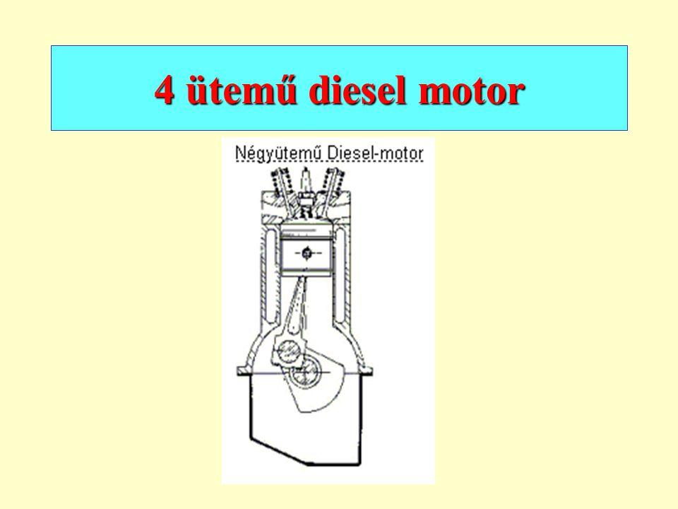 4 ütemű diesel motor