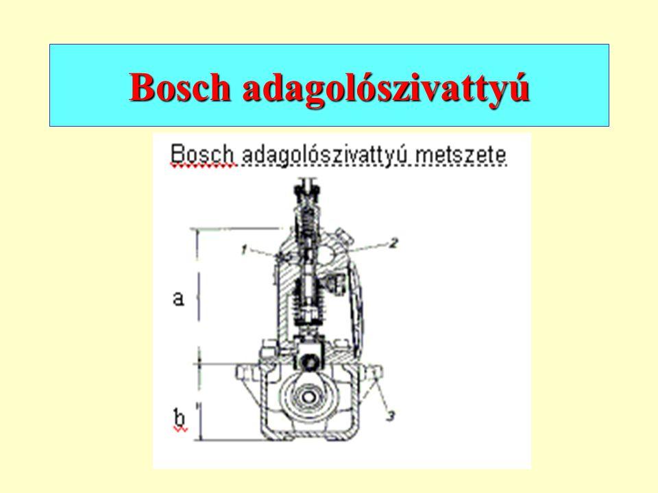 Bosch adagolószivattyú