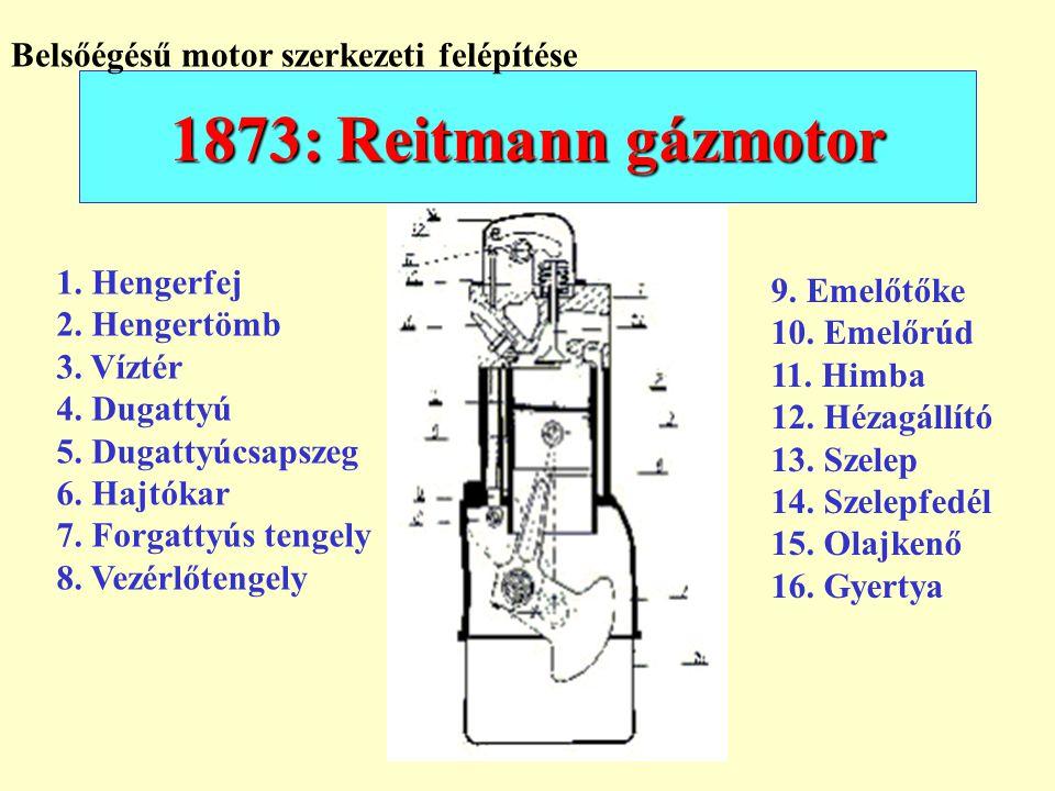 1873: Reitmann gázmotor Belsőégésű motor szerkezeti felépítése