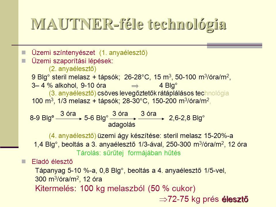 MAUTNER-féle technológia