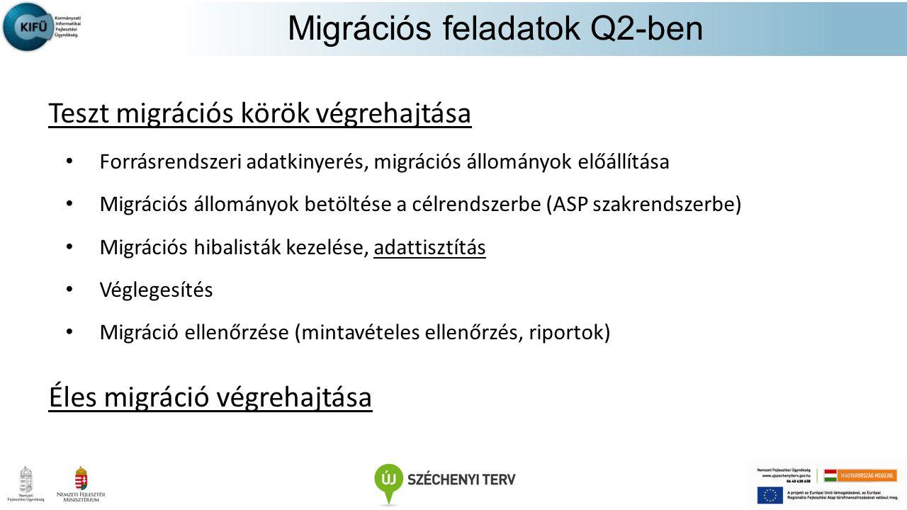 Migrációs feladatok Q2-ben