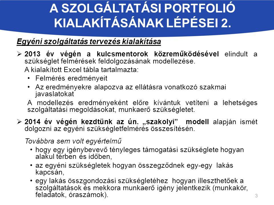 A szolgáltatási portfolió kialakításának lépései 2.