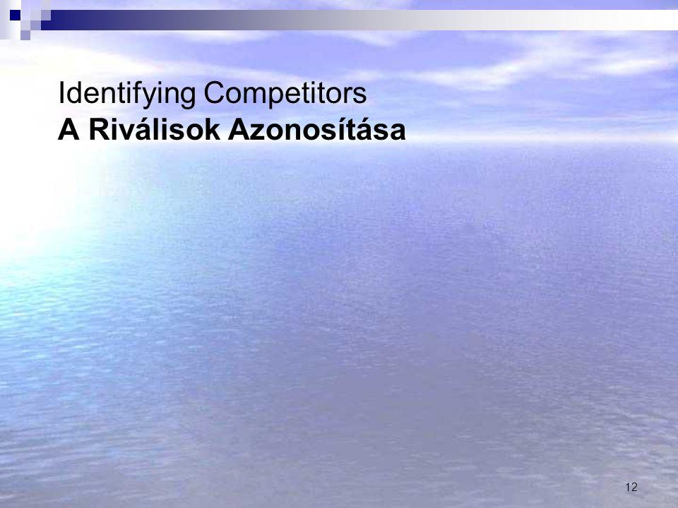 Identifying Competitors A Riválisok Azonosítása