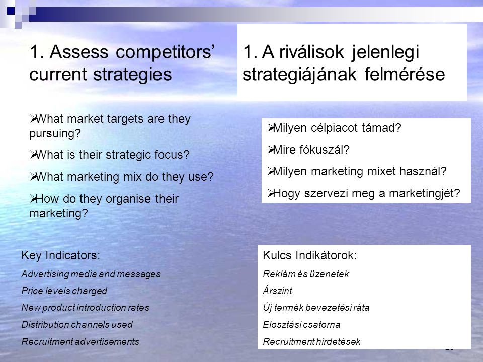 1. Assess competitors' current strategies