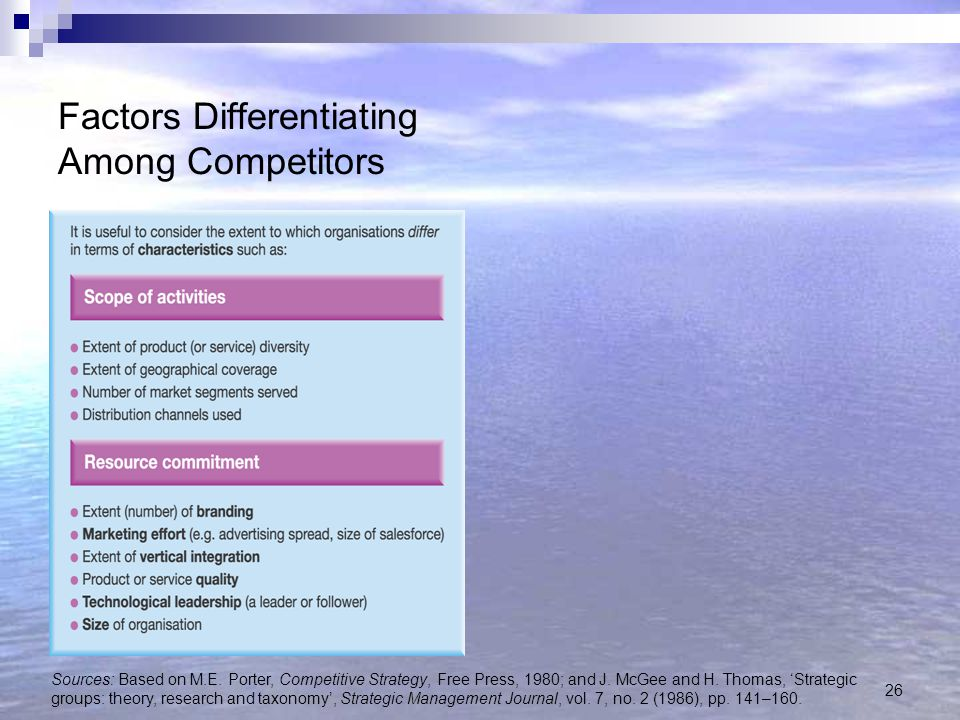 Factors Differentiating Among Competitors