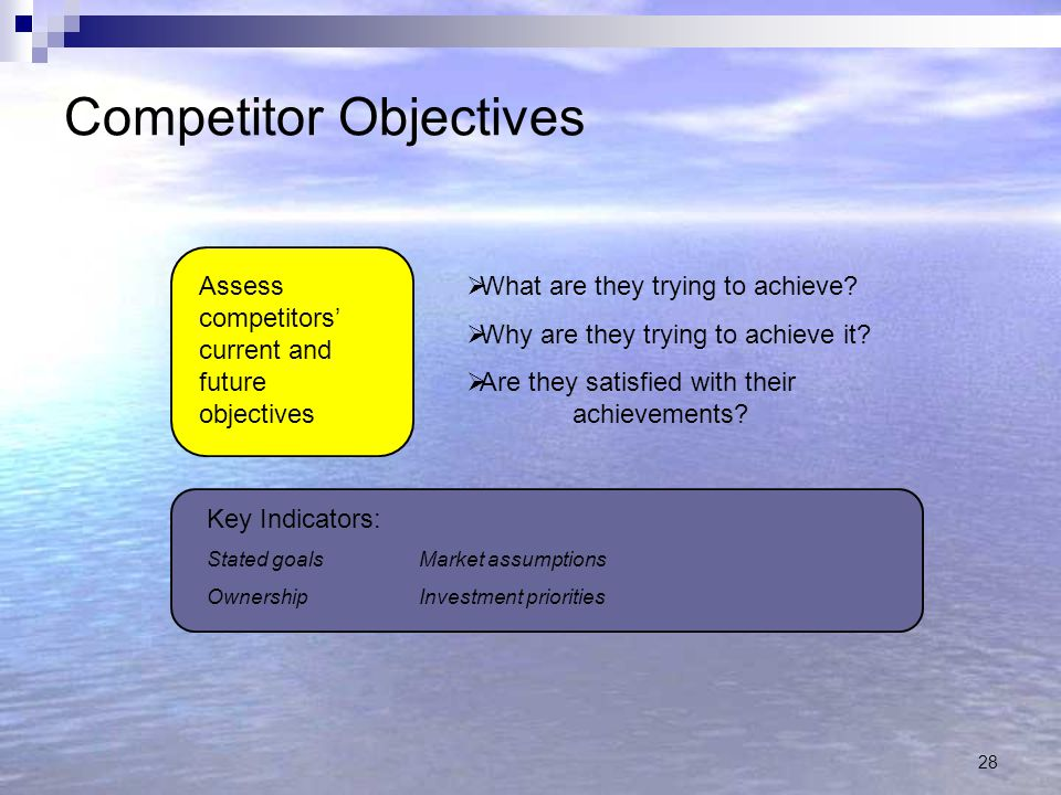 Competitor Objectives