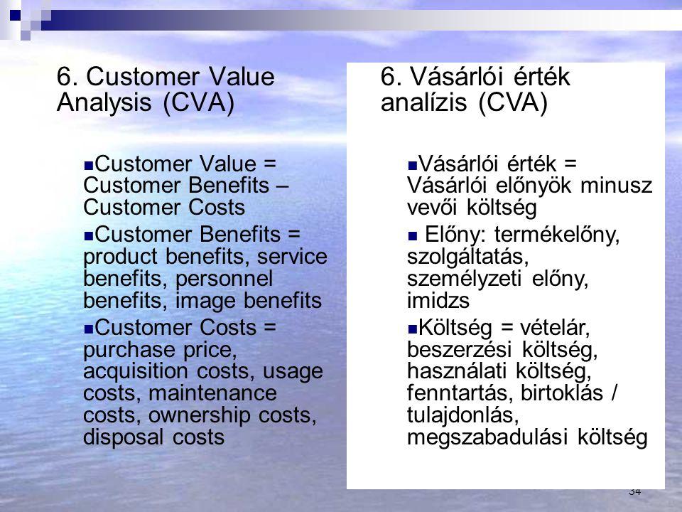 6. Customer Value Analysis (CVA) 6. Vásárlói érték analízis (CVA)
