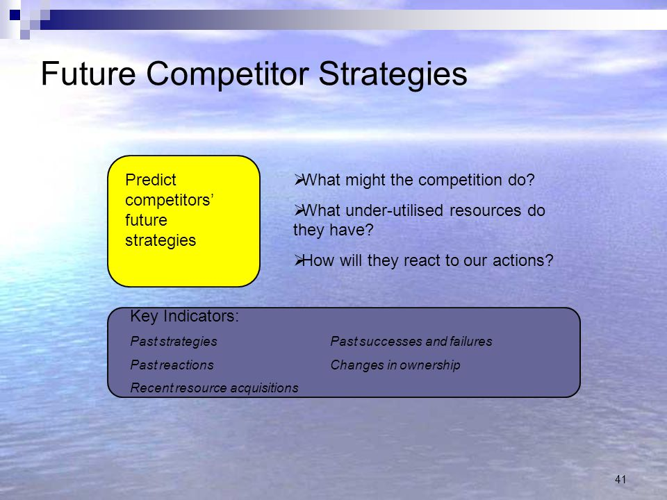 Future Competitor Strategies