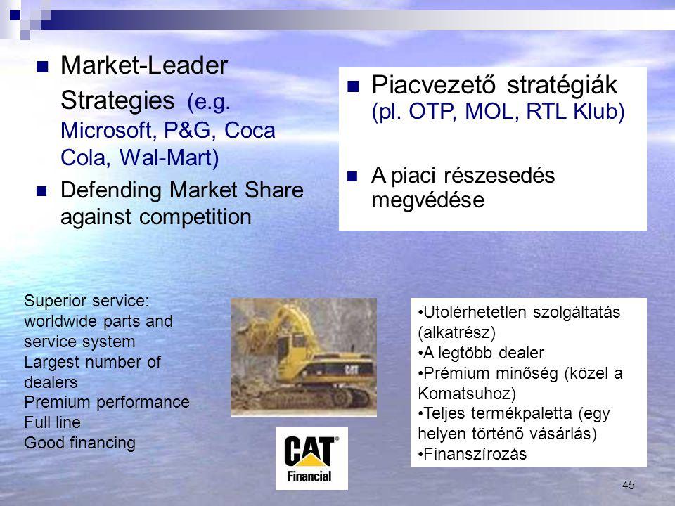 Market-Leader Strategies (e.g. Microsoft, P&G, Coca Cola, Wal-Mart)