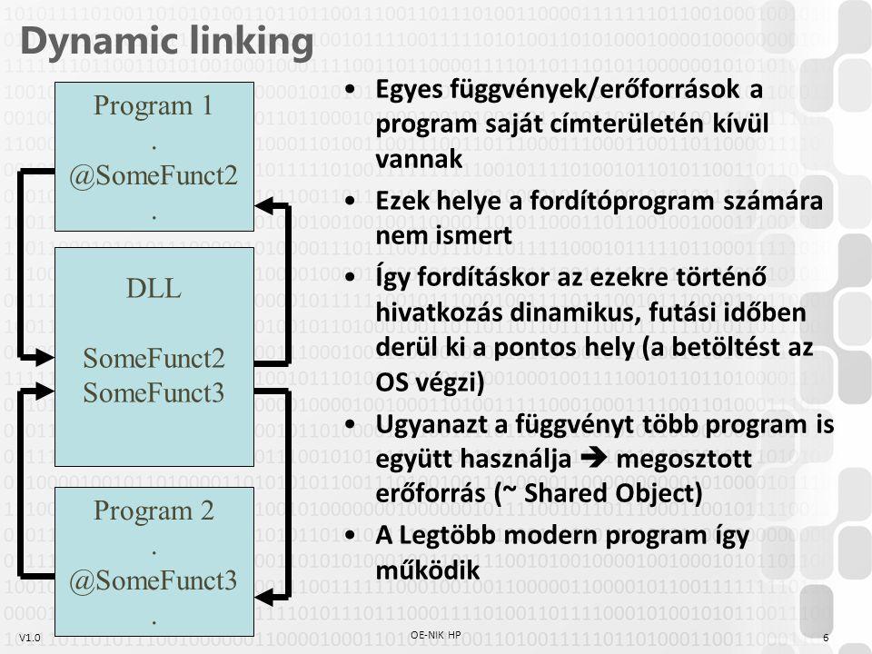 Dynamic linking Egyes függvények/erőforrások a program saját címterületén kívül vannak. Ezek helye a fordítóprogram számára nem ismert.