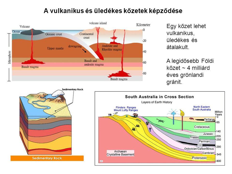 A vulkanikus és üledékes kőzetek képződése