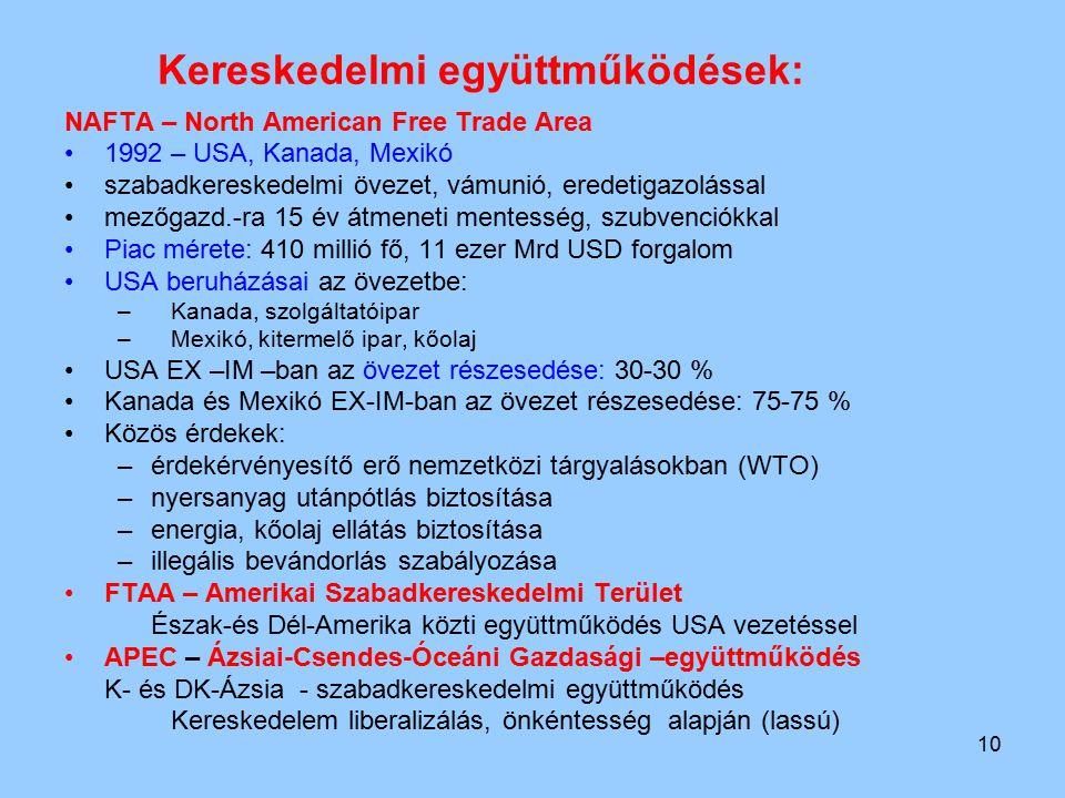Kereskedelmi együttműködések: