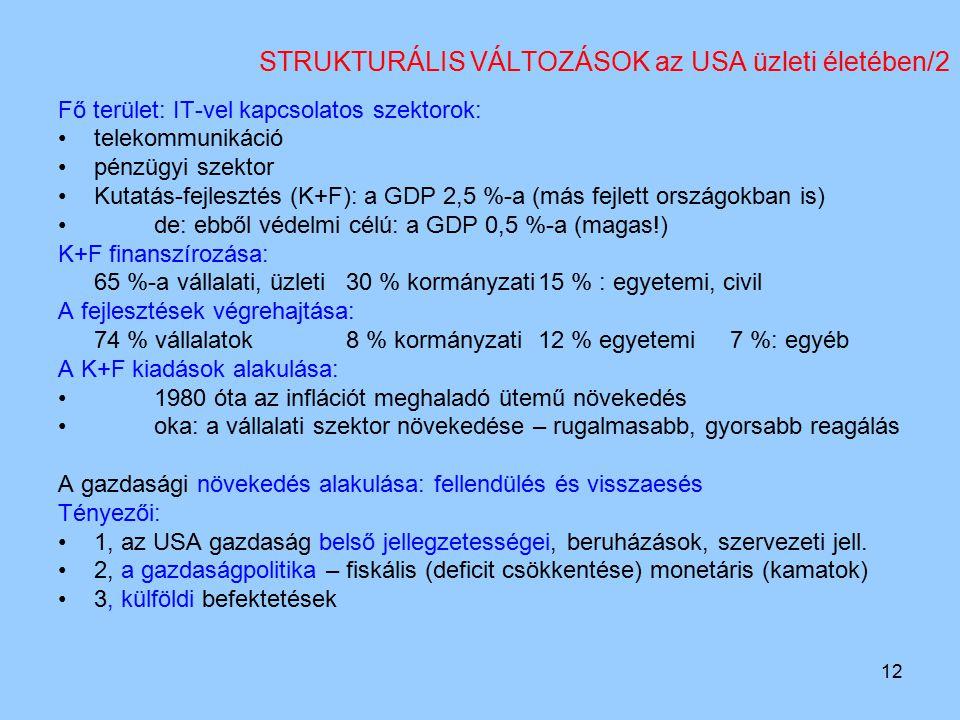 STRUKTURÁLIS VÁLTOZÁSOK az USA üzleti életében/2