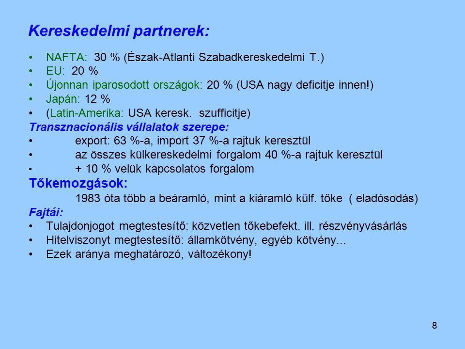 Kereskedelmi partnerek: