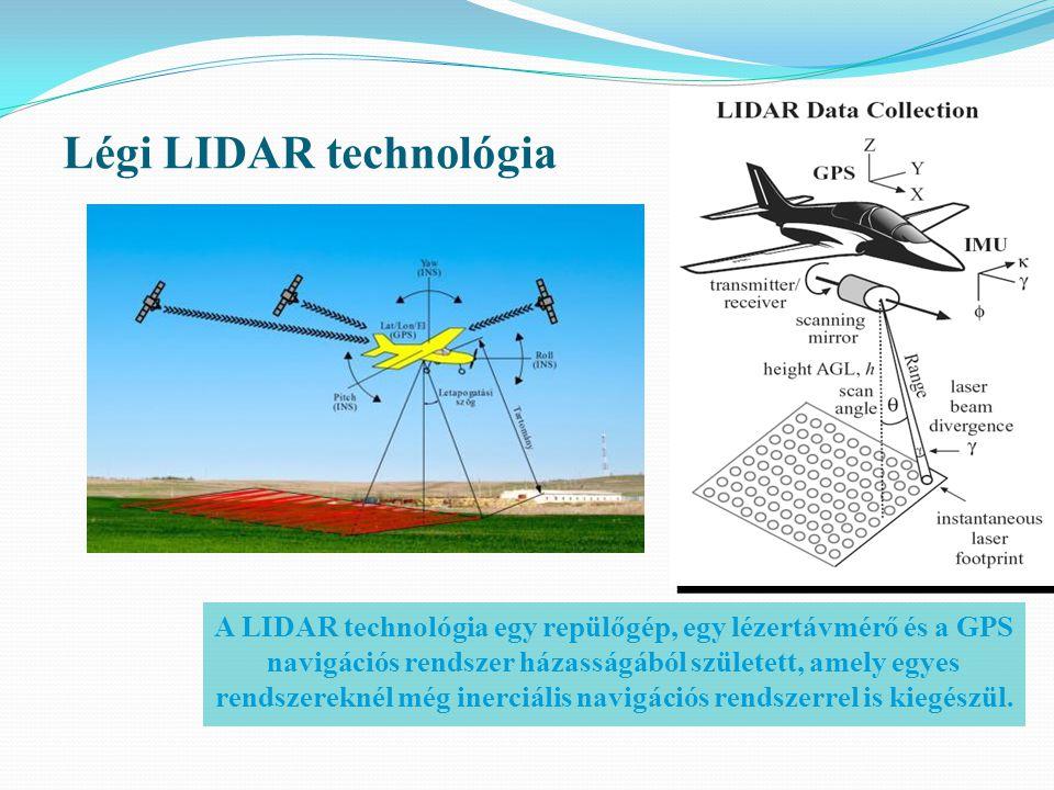 Légi LIDAR technológia