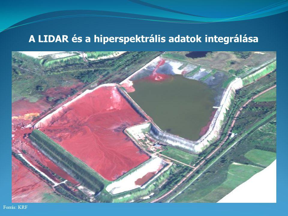 A LIDAR és a hiperspektrális adatok integrálása