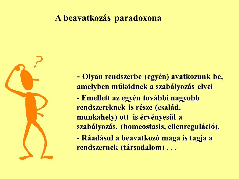A beavatkozás paradoxona