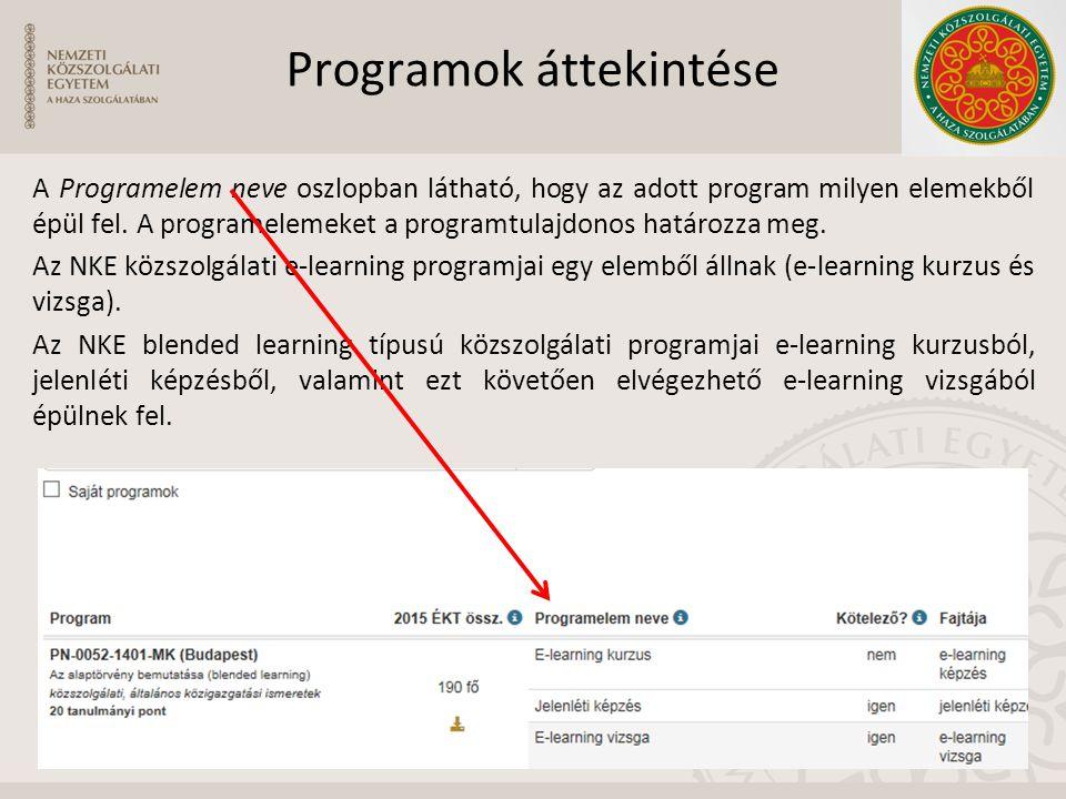 Programok áttekintése