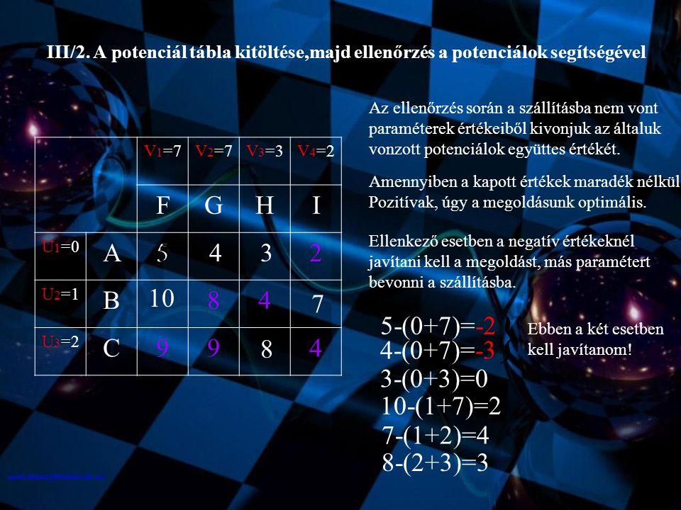 } F G H I A 5 2 B 8 4 C 9 5 4 3 10 7 5-(0+7)=-2 8 4-(0+7)=-3 3-(0+3)=0