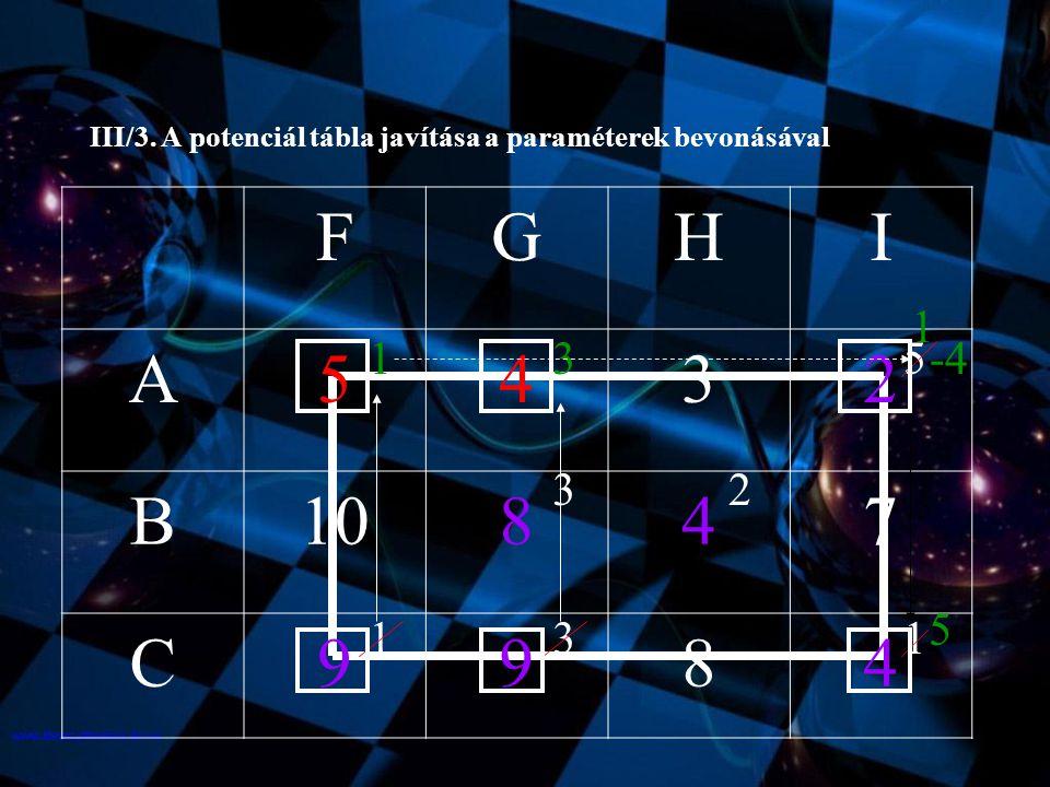 III/3. A potenciál tábla javítása a paraméterek bevonásával