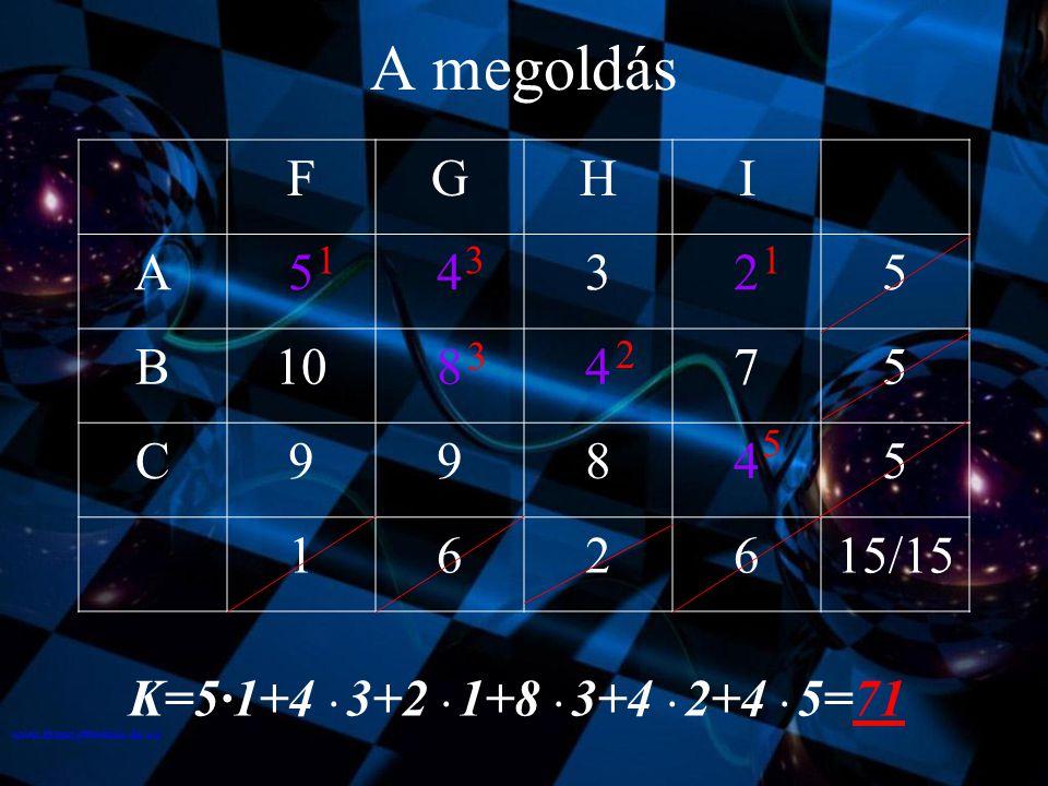 A megoldás F. G. H. I. A. 5. 4. 3. 2. B. 10. 8. 7. C. 9. 1. 6. 15/15. 1. 3. 1. 3.