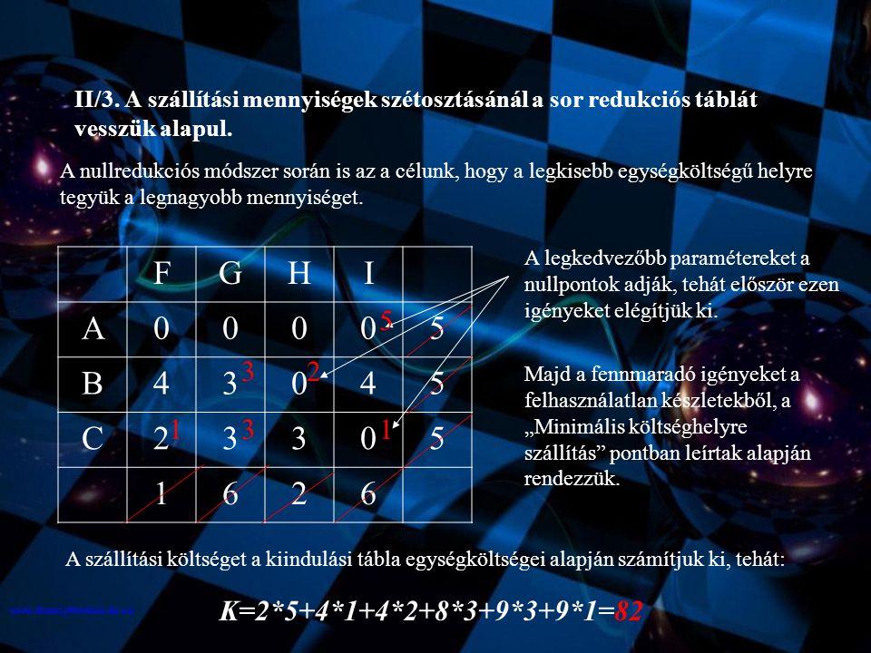 F G H I A 5 B 4 3 C 2 1 6 5 3 2 1 3 1 K=2*5+4*1+4*2+8*3+9*3+9*1=82