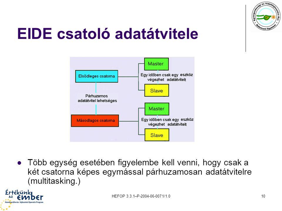 EIDE csatoló adatátvitele