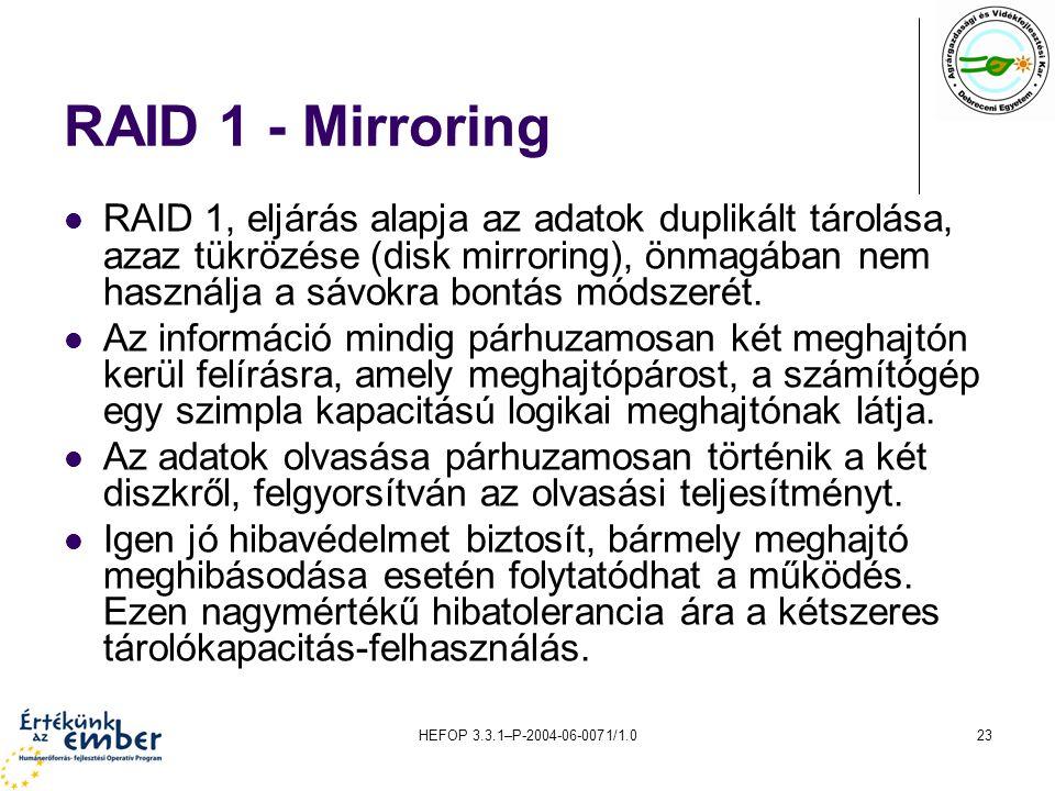 RAID 1 - Mirroring