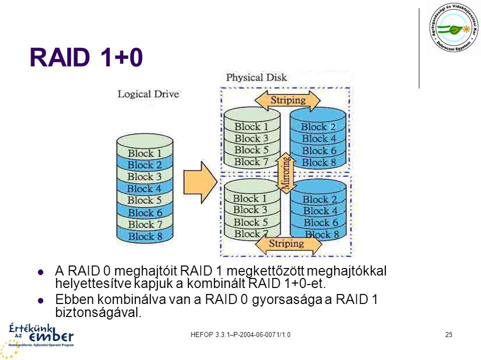 RAID 1+0 A RAID 0 meghajtóit RAID 1 megkettőzött meghajtókkal helyettesítve kapjuk a kombinált RAID 1+0-et.