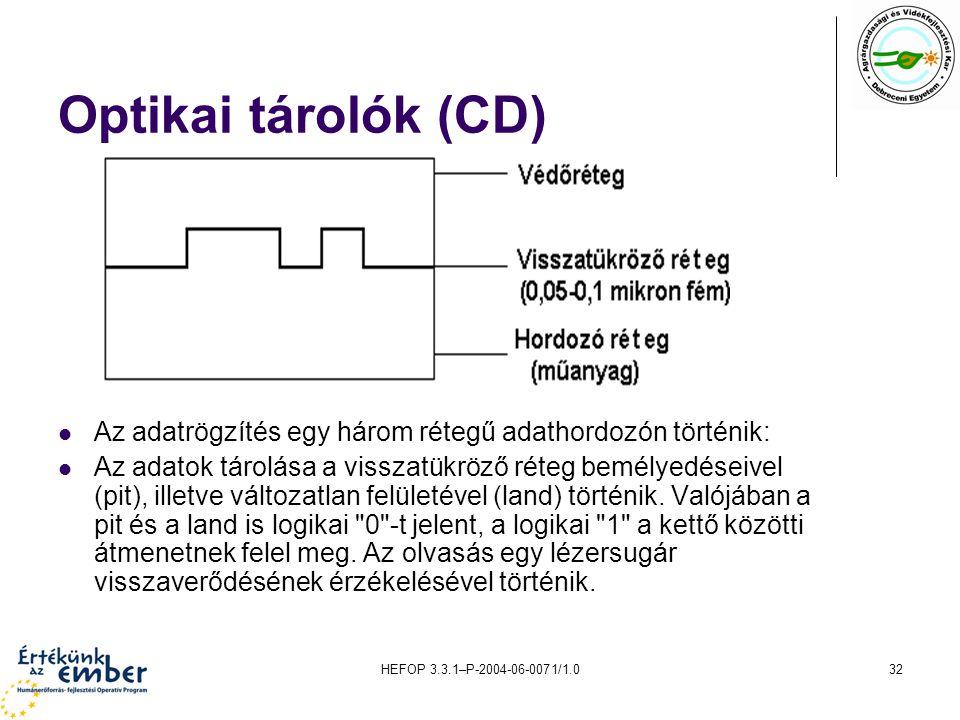 Optikai tárolók (CD) Az adatrögzítés egy három rétegű adathordozón történik: