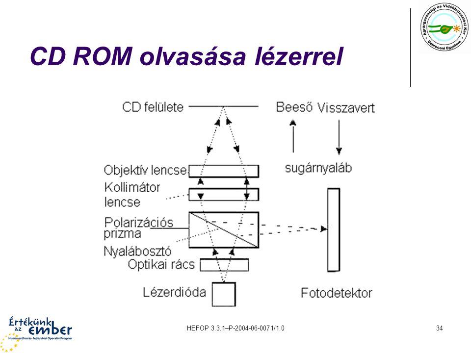 CD ROM olvasása lézerrel