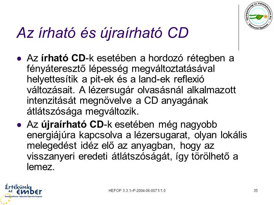 Az írható és újraírható CD