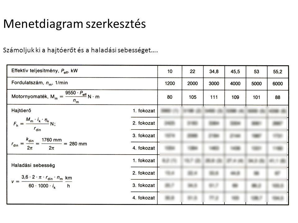 Menetdiagram szerkesztés