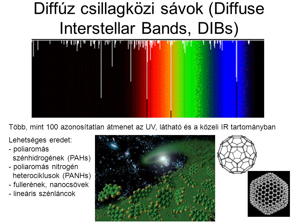 Diffúz csillagközi sávok (Diffuse Interstellar Bands, DIBs)