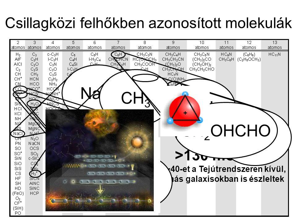 Csillagközi felhőkben azonosított molekulák