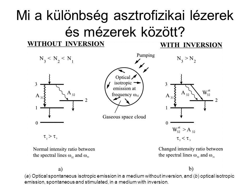 Mi a különbség asztrofizikai lézerek és mézerek között