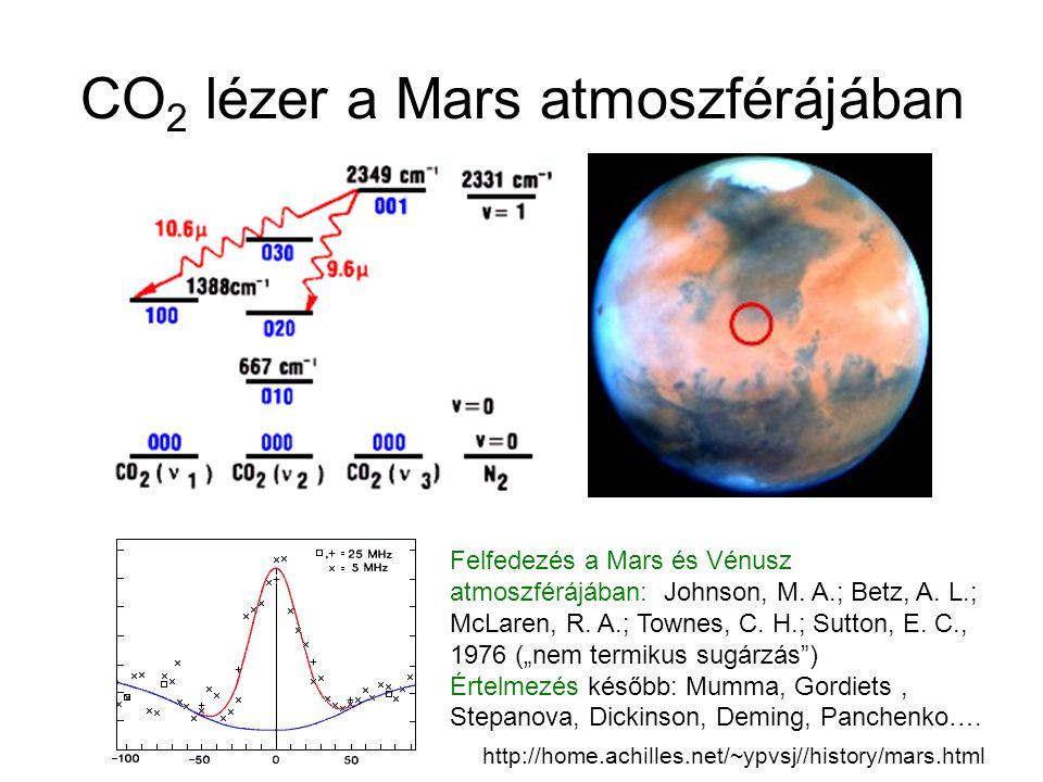CO2 lézer a Mars atmoszférájában